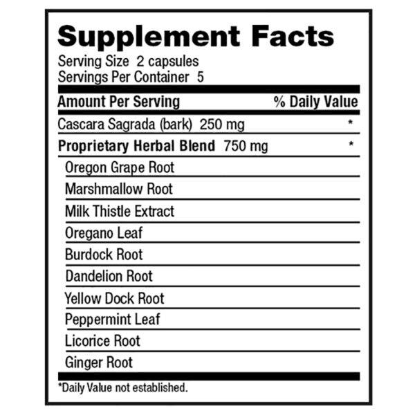 2018 VitaMedica SurgiLax Supp Facts Square