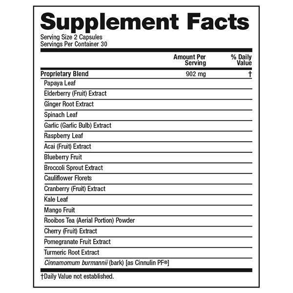 2018 VitaMedica Phyto-5 Supp Facts Square